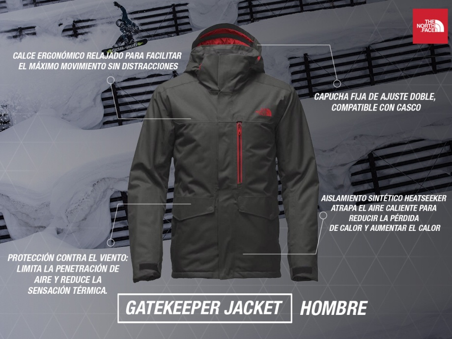 gatekeeper jacket